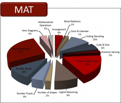analysis-MAT