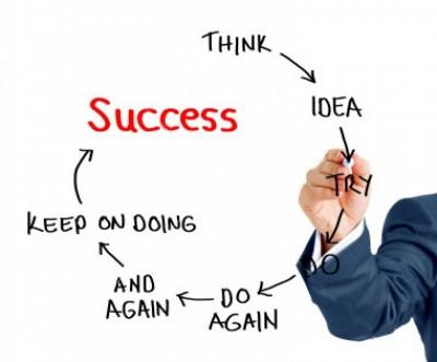 NTSE Tips and strategies
