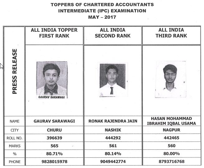 ca ipcc toppers 2017