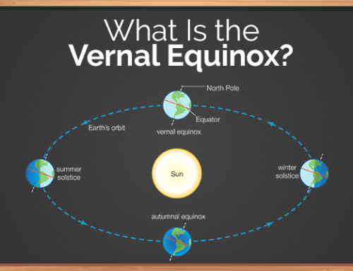 What is the Vernal Equinox? Is it an important Event?