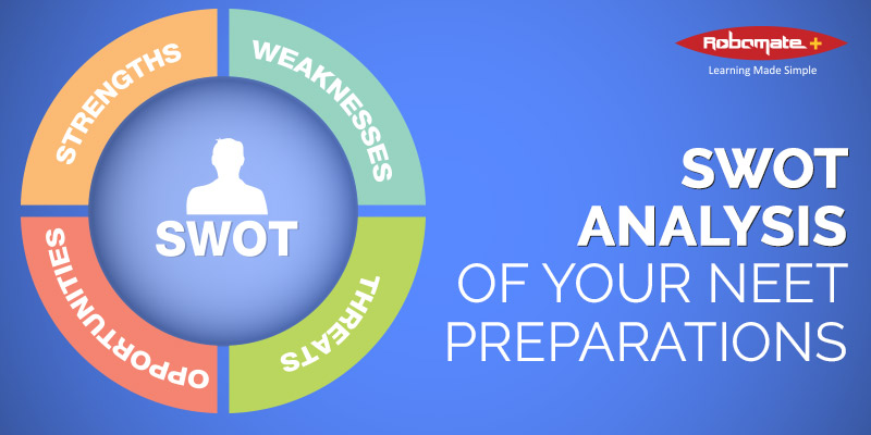 Swot Analysis of your NEET Preparations - Robomate Plus