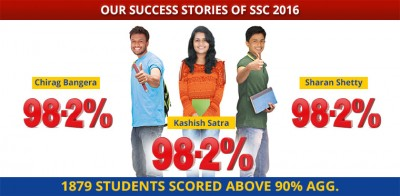 SSC 2016 Result