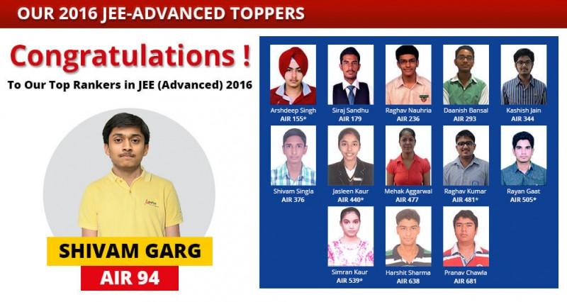 JEE Advanced 2016 Result
