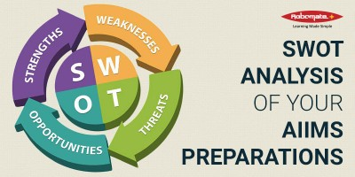 SWOT Analysis of your AIIMS Preparation - Robomate+