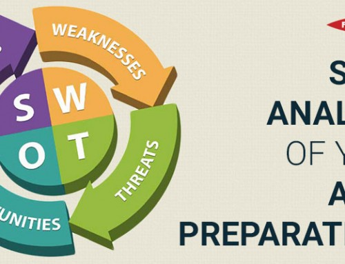 SWOT analysis of your AIIMS Preparations